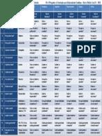 16 x 6 Preguntas y Estrategias Para Mejoramiento Continuo – MVLS - 2012