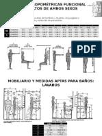 MEDIDAS ANTROPOMÉTRICAS FUNCIONALES DE ADULTOS DE AMBOS SEXOS.pptx