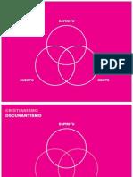 Paradigmas personalismo