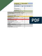Checklist Manutenção1