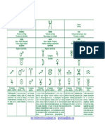 4 Los Decanatos de Los Doce Signos Zodiacales (1)