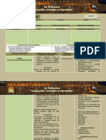 Plan de Clase de la Asignatura de Matemáticas II Sec. 2