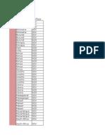 20130711 Draft July 15 - 16 Participant List