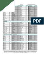 2015 Rebsortenschlüssel UuU