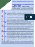TRABAJADO  comunicacicón  mapa  de  progreso  para  comprensión   de  lectura.pdf