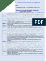 TRABAJADO  indicadores-de-desempec3b1o-para-mapa-de-progreso-de-escritura.pdf