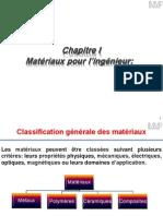Chapitre 1 Matériaux Métalliques.pptx Iheb