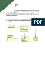 Set Diagram as de Clase
