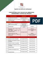2564_Cronograma.pdf