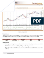 USDINR Daily 4th August Report 2015