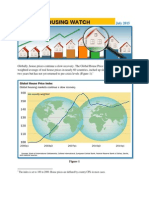 Imf House Prices