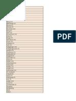 IGCSE German - Minimum Core Vocabulary
