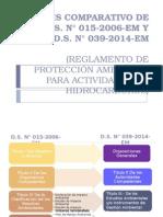 Análisis Comparativo de Rgto de Protec Ambienta para Actividades de Hidrocarburos 015-2006-EM VS 040-2014-EM