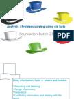 Case Analysis Using Six Thinking Hats