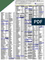 PC Hardware Price List
