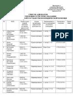 Список Адвокатов Мангистауской Областной Коллегии Адвокатов По ГГЮП