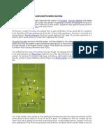 Calcio Coaching - Vincenzo Montella's 352