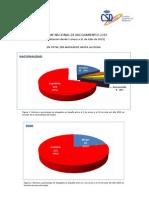 AHOGAMIENTOS infografia hasta julio 2015