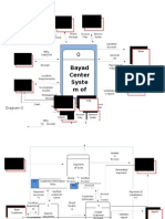 Context Diagram-existing System