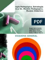 Modelos pedagógicos Vs. Modelos didacticos