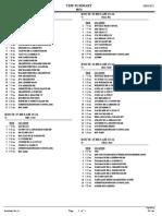 Bus Routes - MES 15-16