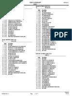 Bus Routes - PHES 15-16