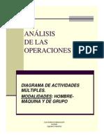 Análisis de Las Operaciones