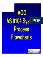 AS9104-Process-Flowcharts.pdf