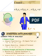 Simple and Multiple Regression Analysis