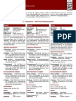 Notensatz Programme