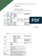 module d2ee - assignment - cohort 3