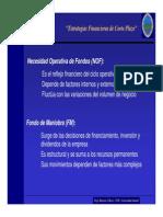 Estrategias Financieras Corto Plazo.pdf