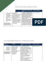planes de trabajo COMITÉS CEPS.pdf