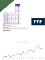 Estrenos Colombianos 1993 - 2014 - WebMin