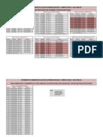 Informativo Linhas Onibus Especiais e Regulares Ufscar 29abr14 (1)