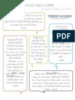 Cursive Handwriting Infographic