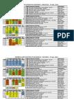 Csc Tabela Geral Aulas 2015-2-Licenciatura-geo