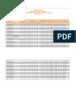 Analisis Pencapaian Kelas D6 TAHUN