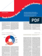 South Korea Quest for Global Influence