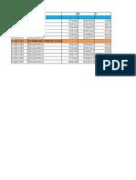 Muestras Geoquimica y pima 11-07-15.xlsx