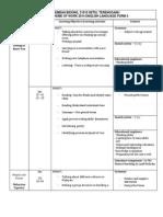 f4 Yearly Scheme of Work (2014) Lebest