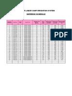 Watering Schedule-Alfanar Labor Camp