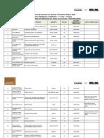 Bolsa Funarte de Fomento Aos Artistas Negros 2014 Resultado Habilitação Lista Geral Apos Recursos