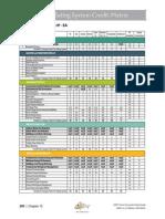 LEED-v4-BD+C-Rating-System-Credit-Matrix