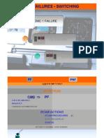 A320 EIS Failure