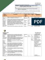 Modelo Planificación 2 Historia y Geografia