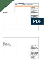 Modelo Planificación 2-3 Lenguaje y Mate