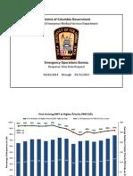 D.C. Fire EMS response times