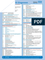 Common ICD-10 Diagnoses