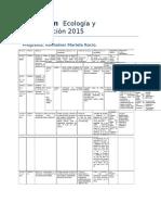 Resumen  Ecología y Conservación 2015.docx